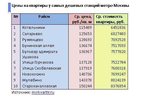 Купить водительскую медицинскую справку в Боровске юао