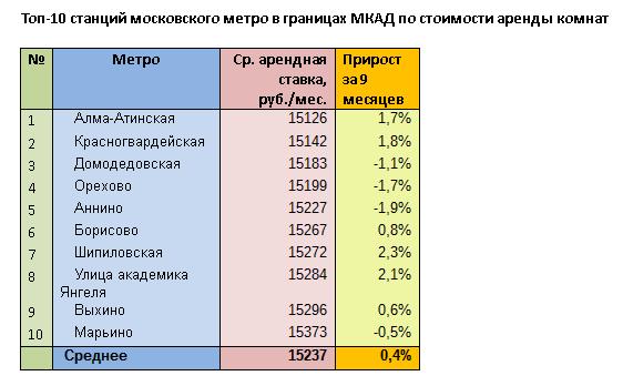 Чеки для налоговой Черногрязская 2-я улица справку с места работы с подтверждением Краснопресненская