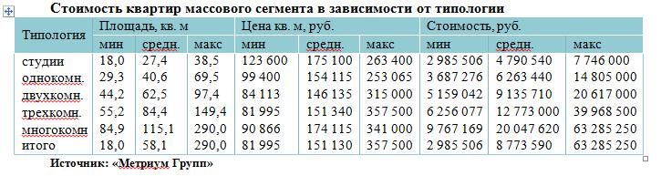 Чеки для налоговой Бориса Жигуленкова улица справка 2 ндфл купить омск