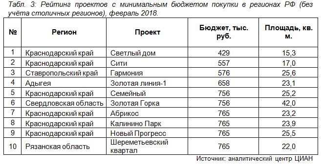 e129ef8c210d Новости