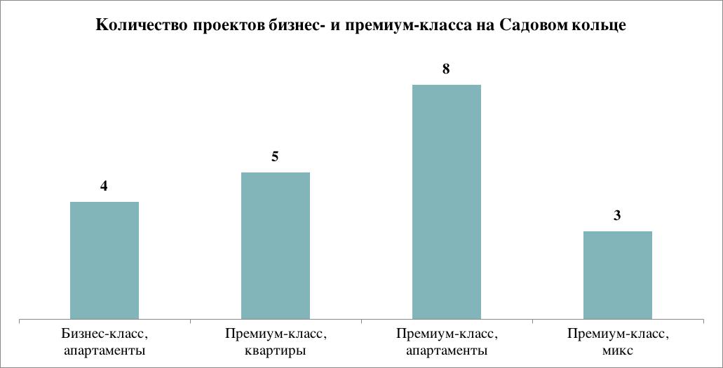 Исправить кредитную историю Шипиловский проезд кредит без ндфл справки